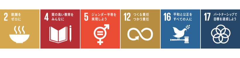 SDGs 富山 都市地域分野の取り組み