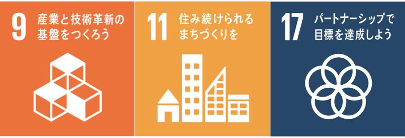 SDGs 目標 経済 富山