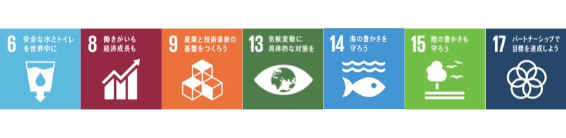 SDGs 貢献する目標