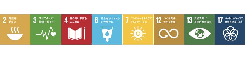 SDGs 富山 エネルギー分野の取り組み