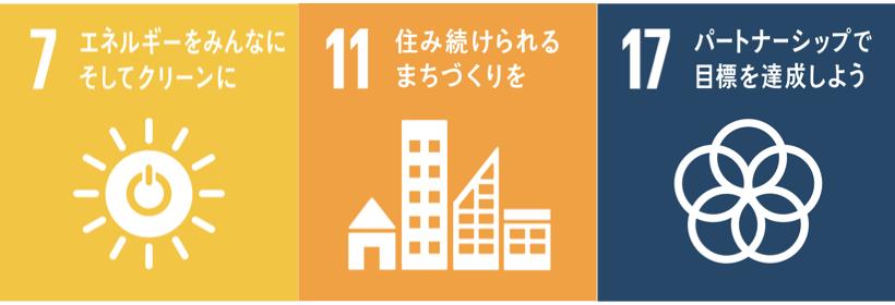 SDGs 目標 富山 環境