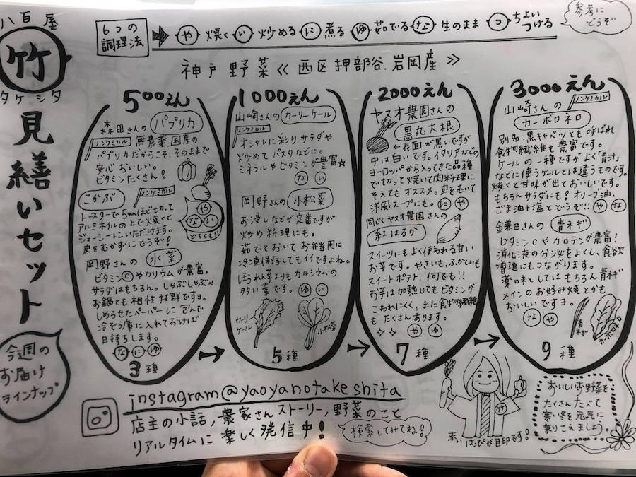 タベモノガタリ見繕いセット