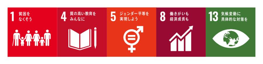 リクルートホールディングス_SDGs
