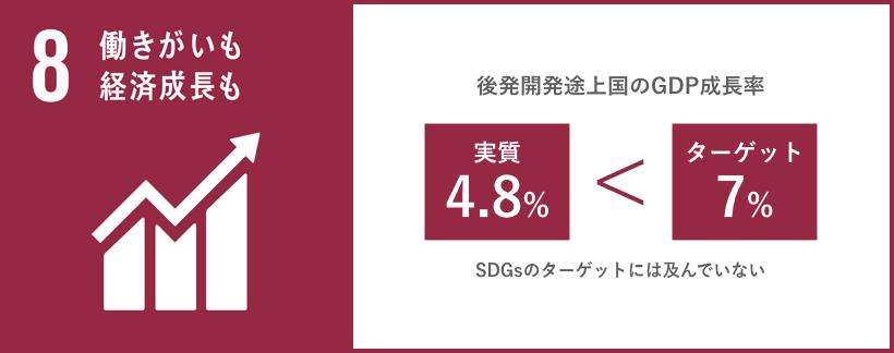 SDG8 graph