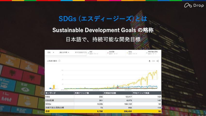 SDGsオンラインセミナー画像C