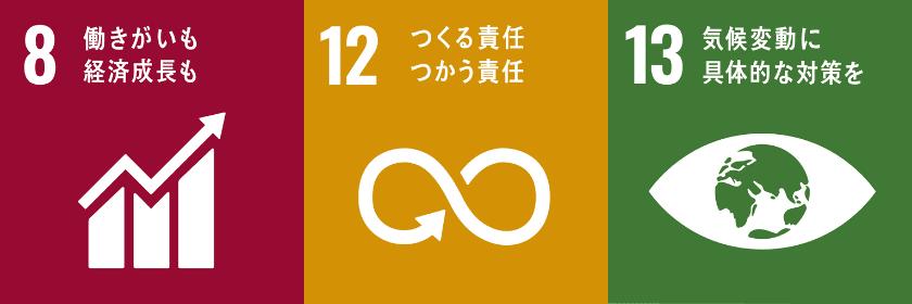 SDGs推進本部長賞目標