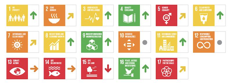 japan-SDGs-score-2021