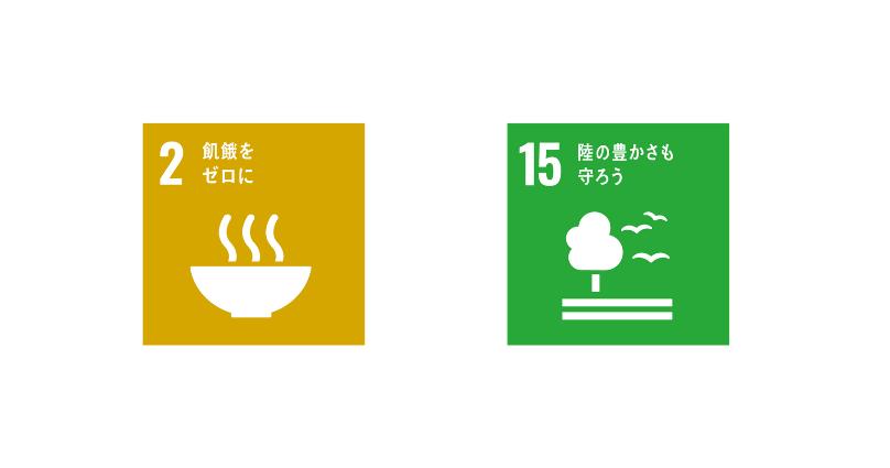 SDGsgoal 2, 15