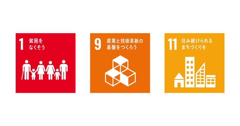 SDGsgoal 1. 9, 11