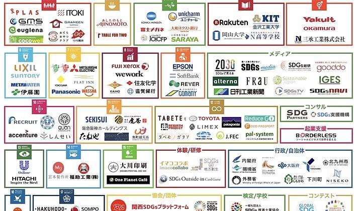 SDGsカオスマップ|取り組み企業/NPO/学校/他団体の一覧の画像